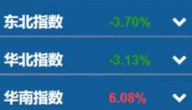 (PDCI)泛亚航运内贸集装箱运价指数(6月26日至7月2日)